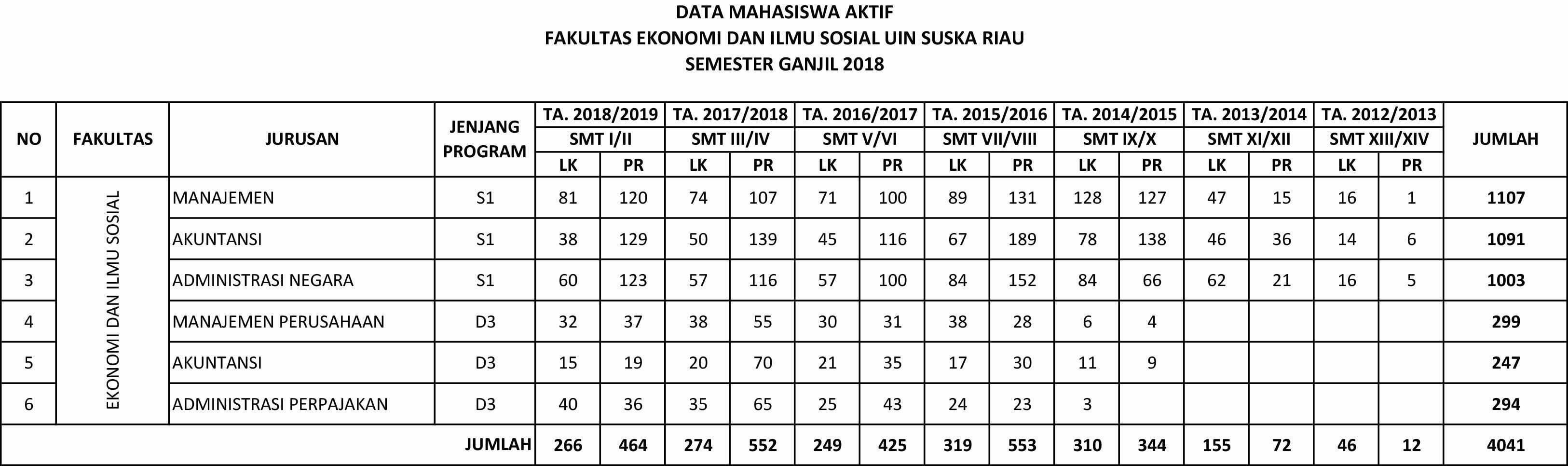 MAHASISWA GANJIL 20188-1